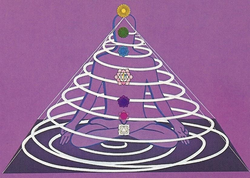 Balancing karma